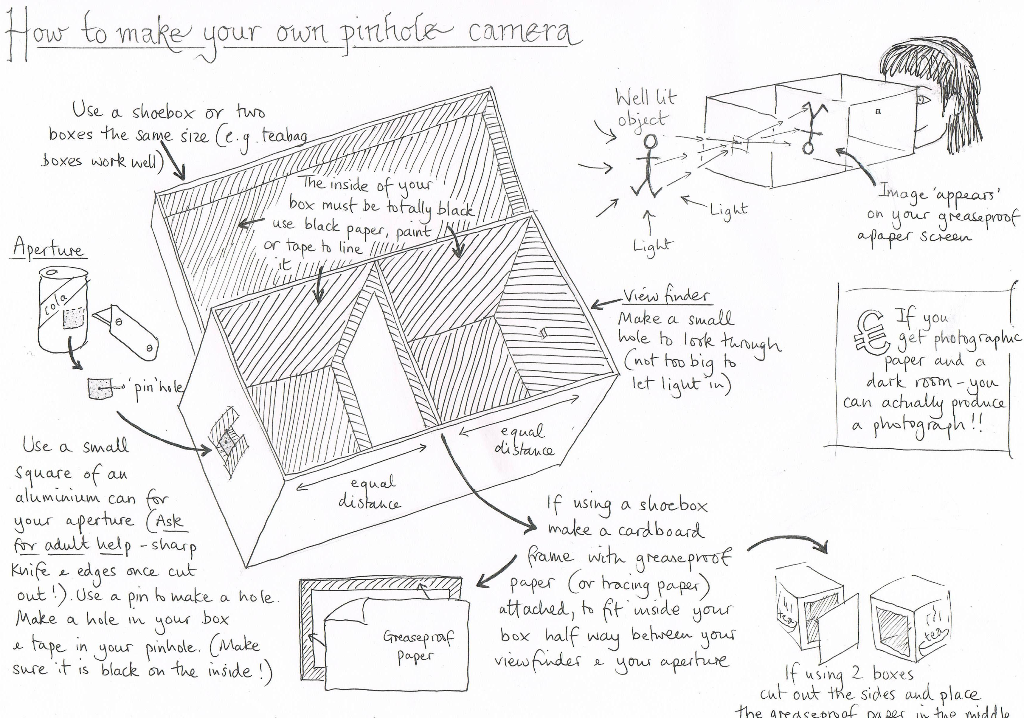 How To Make A Pinhole Camera  By Julie Burke  Our