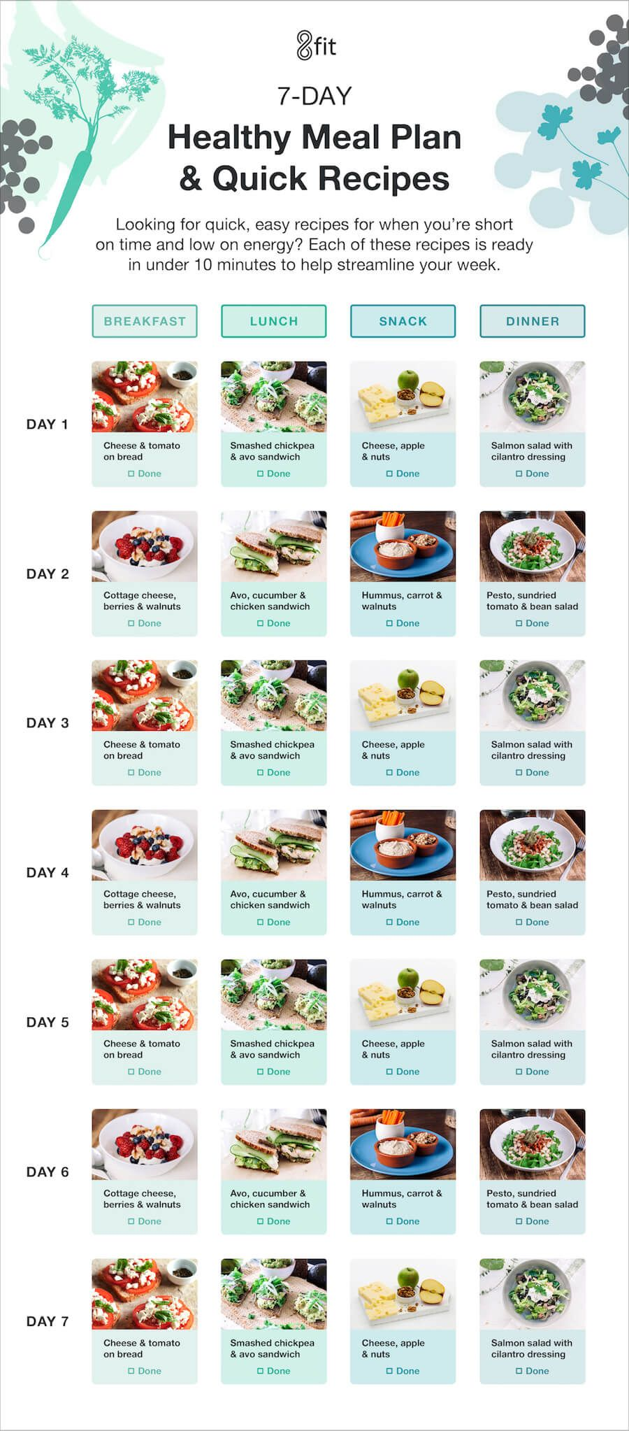 7-Day Healthy Meal Planner with Grocery List and Recipes images