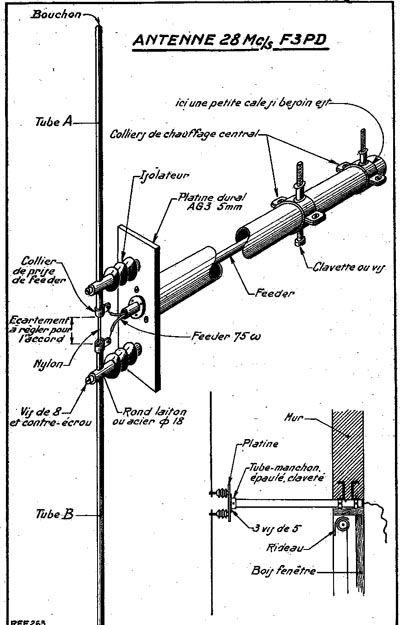 antenne 10m