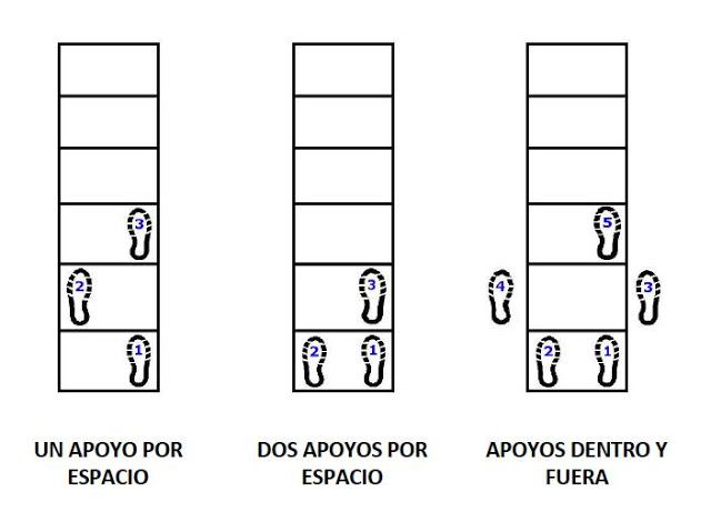 Coordinacion Frontal Con Escalera I Ejercicios Para El Portero De Futbol Ejercicios Con Escaleras Ejercicios Portero De Futbol