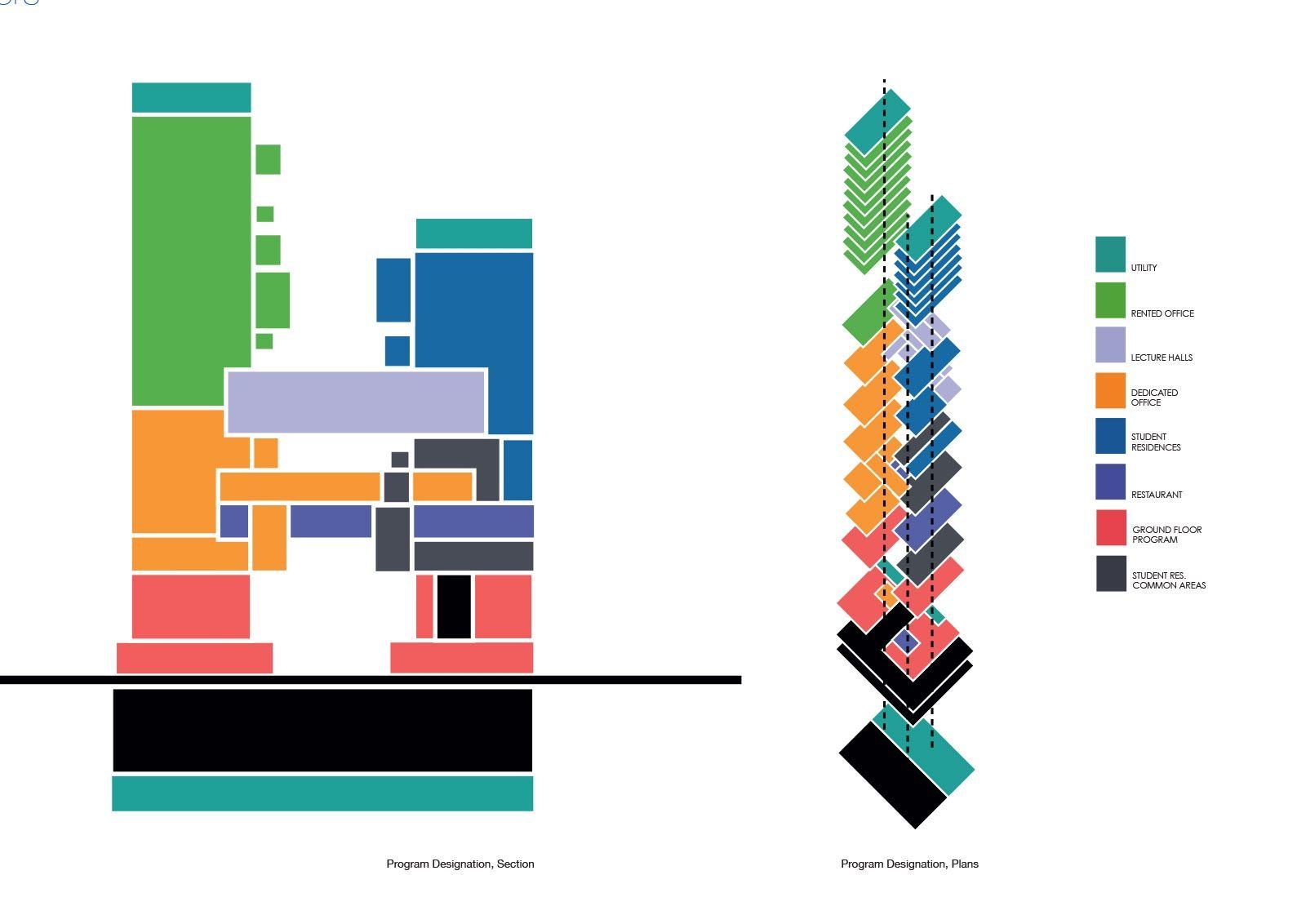 hight resolution of vertical block diagram