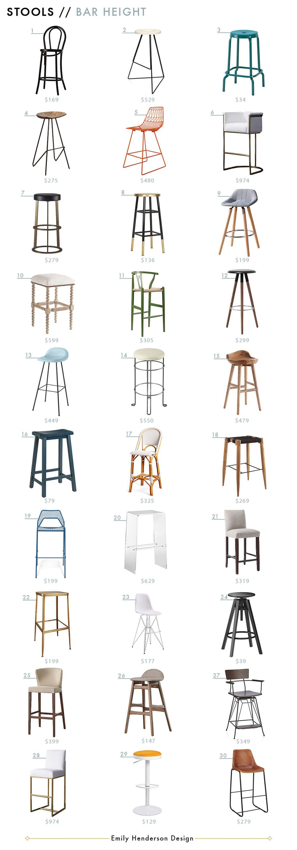 the ultimate counter bar stool roundup counter bar stools bar the ultimate counter bar stool roundup