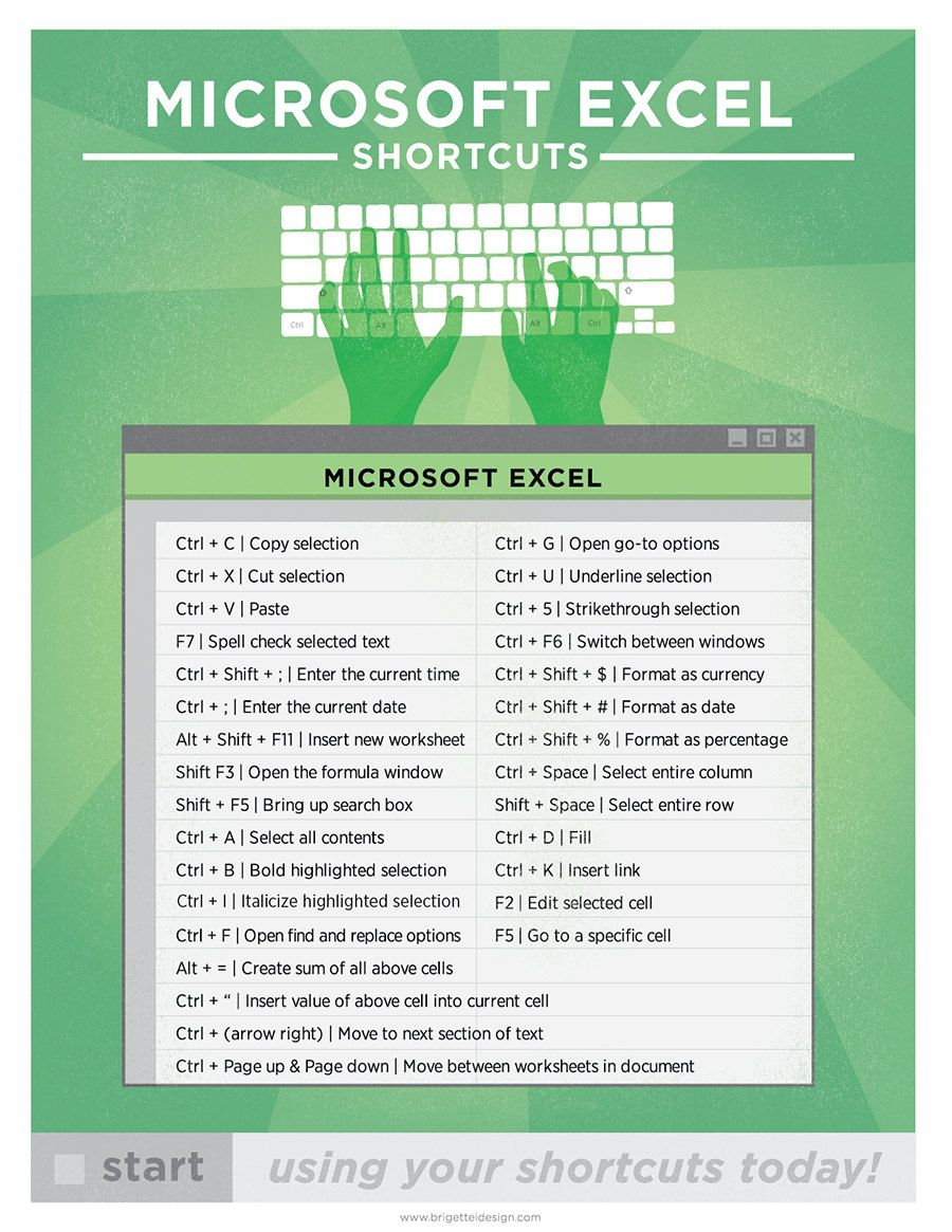 Microsoft Excel Keyboard Shortcut Printable Poster 8 5 X11 Microsoft Excel Excel Tipps Microsoft Office