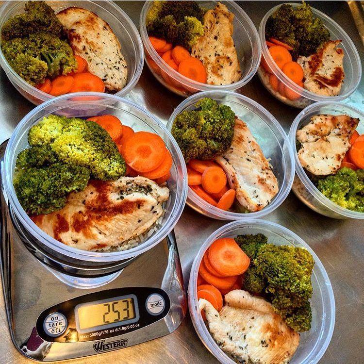 Рецепты ужинов для похудения