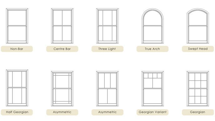 Sash Window Styles 2 For Reference I Kinda Like The Asymmetric