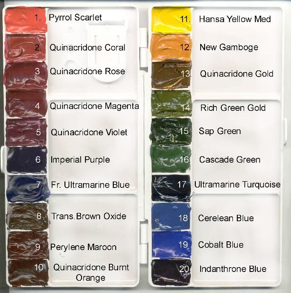 Watercolor Palette In 2019