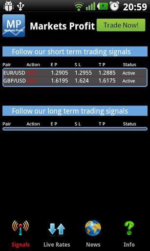 Markets Profit Free Forex Signals For Mobile Is An Advanced