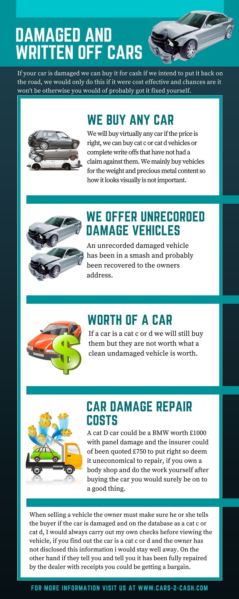 We are often asked if we buy damged or written off cars, we will buy ...