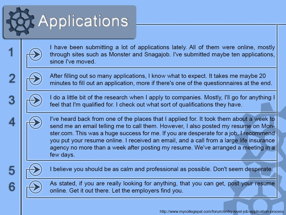 Job Applications  Infographics  Job Applications