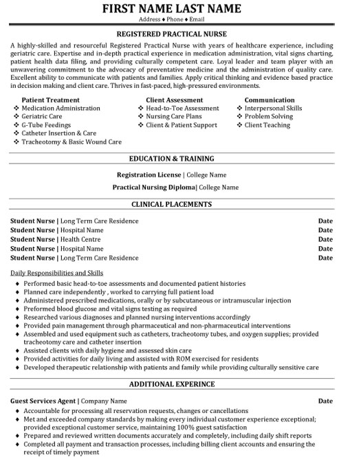 Registered Practical Nurse Resume Sample & Template in