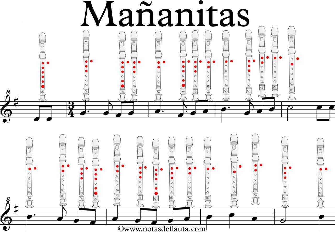 Las Mañanitas En Flauta Notas Explicadas Pdf Notas De Canciones Notas Musicales En Flauta Canciones Flauta