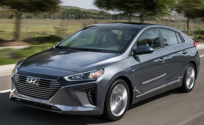 2020 Hyundai I30 Price