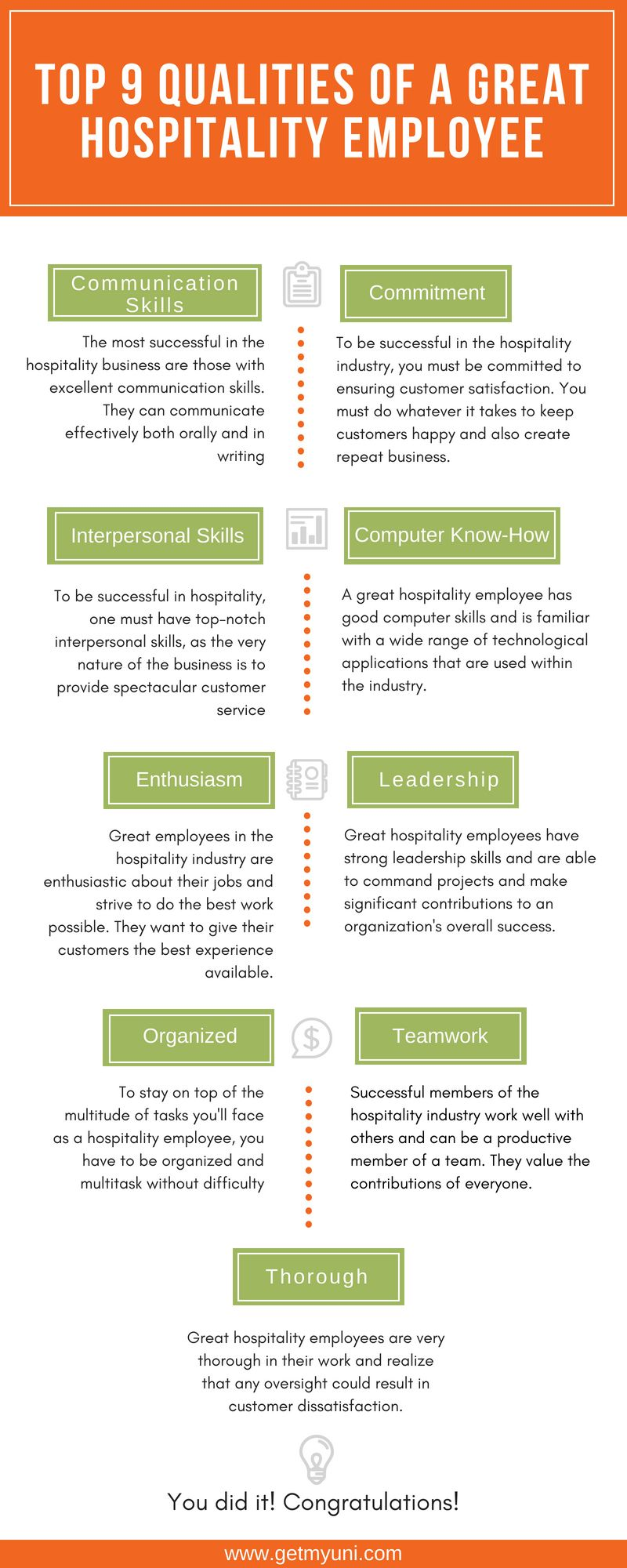 Hotel Management is a part of the hospitality sector in