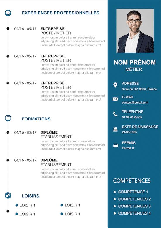Créer un CV en ligne Création de CV à télécharger en PDF