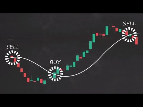 Better moving averages in forex trading