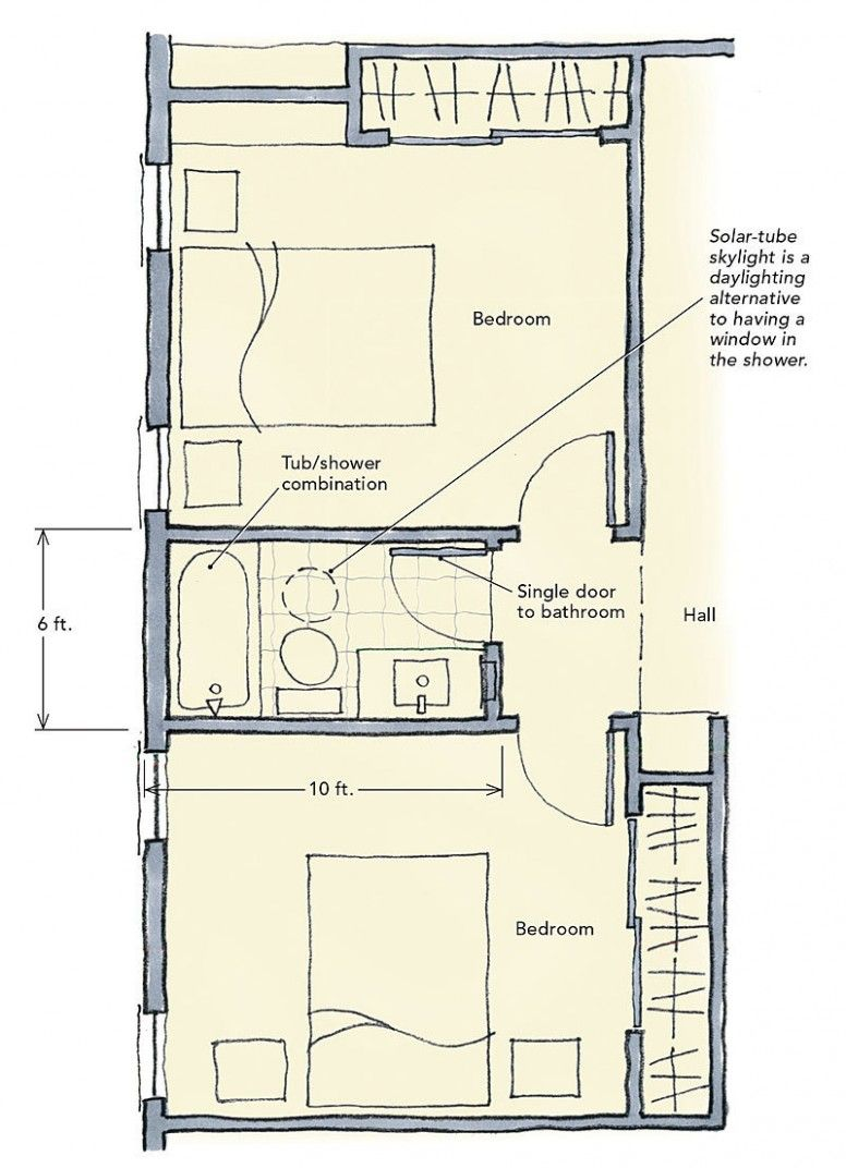 Jack And Jill Bathroom Floor Plan Ideas Jack And Jill Bathroom Bathroom Floor Plans Bathroom Plans