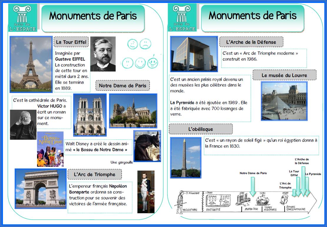 Les monuments de paris francese cultura pinterest for Les monuments les plus connus du monde