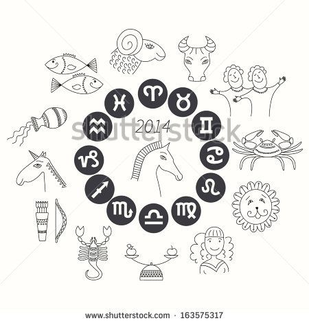 Interesting New Astrology Chart Astrology