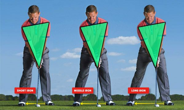 The 7 Things Every Backswing Should Have 1 Arms Shoulders Act