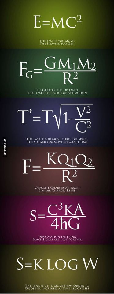 Some of the most important equations in physics.