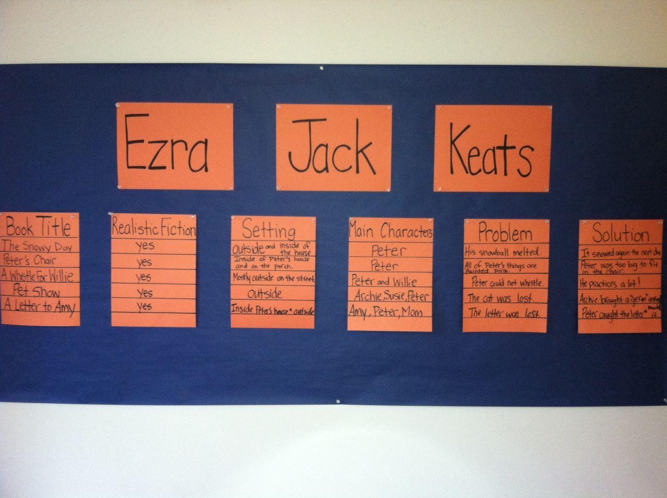 Ezra Jack Keats Story Elements Grid Used In 1st Grade S