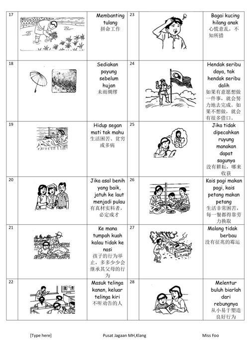 Peribahasa Bergambar Google Search Malay Language Study Materials Idioms Posters