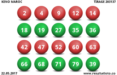 Keno Maroc du Lundi 22 Mai 2017 - Resultat du Tirage 203137 - http://www.resultatloto.co/keno-maroc-du-lundi-22-mai-2017-resultat-du-tirage-203137/
