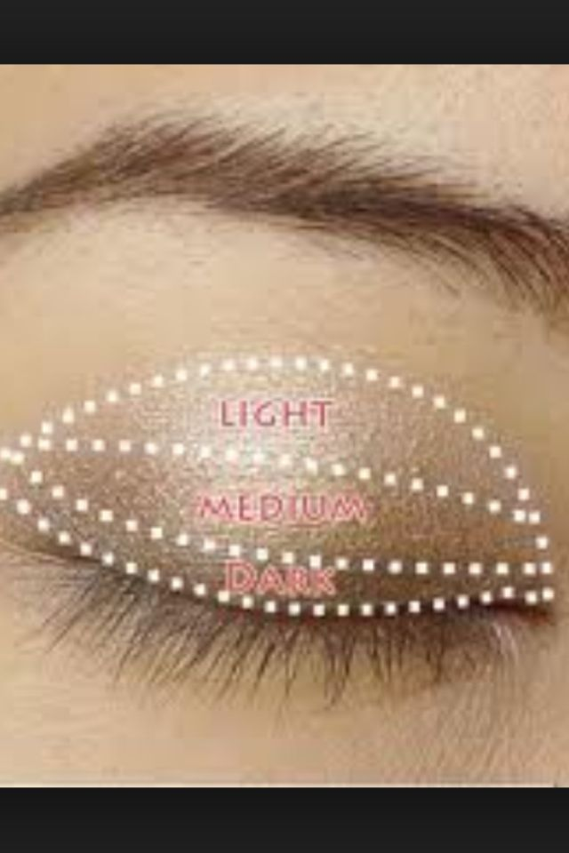 Photo of This is how to do your make up. This shows you how to put on eyeshadow from dark…