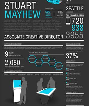 Graphic Design Resume Graphic Designer Resumes Consider Infographics  Graphic Design