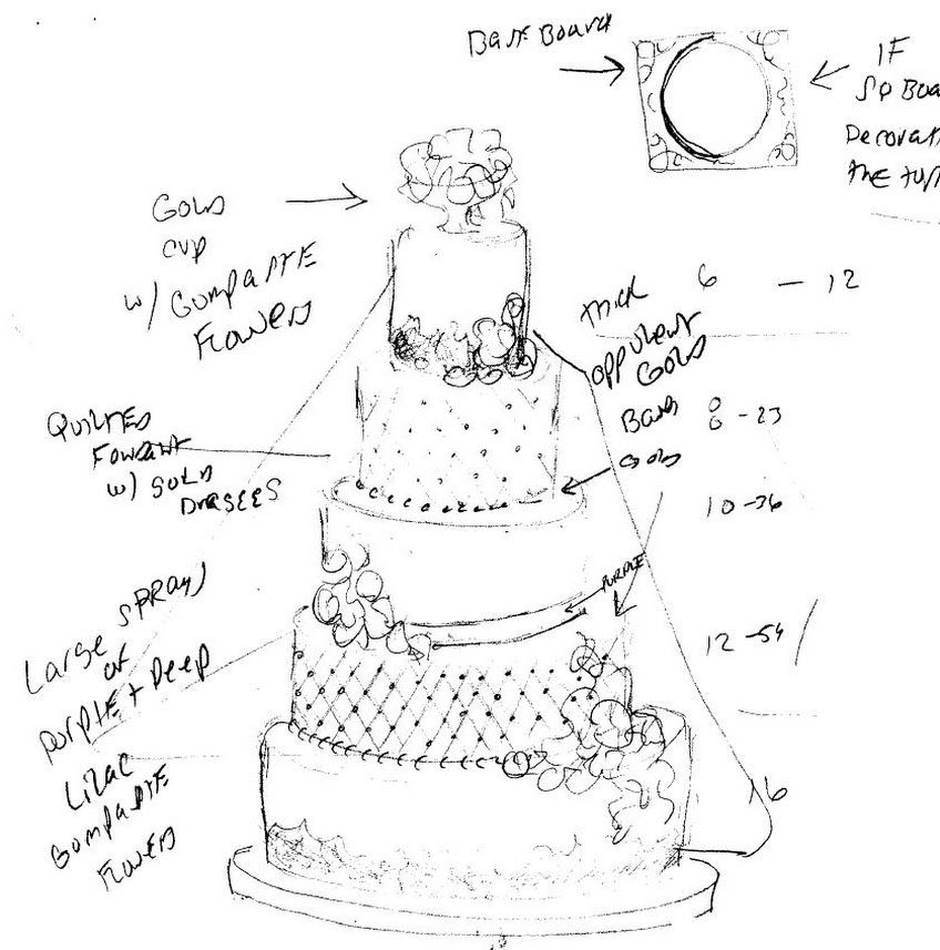 Our+Wedding+Cake+Drawing | Templates | Pinterest | Cake, Glaze and ...