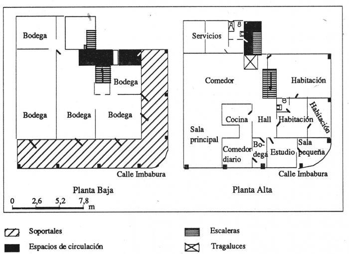 Plano de primer piso casa con un local en esquina buscar for Dimensiones arquitectonicas
