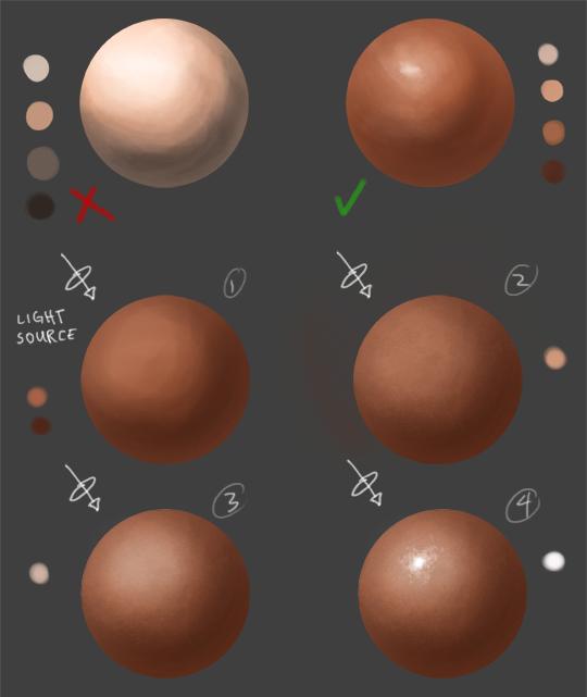 Как получить коричневый цвет кожи на фото