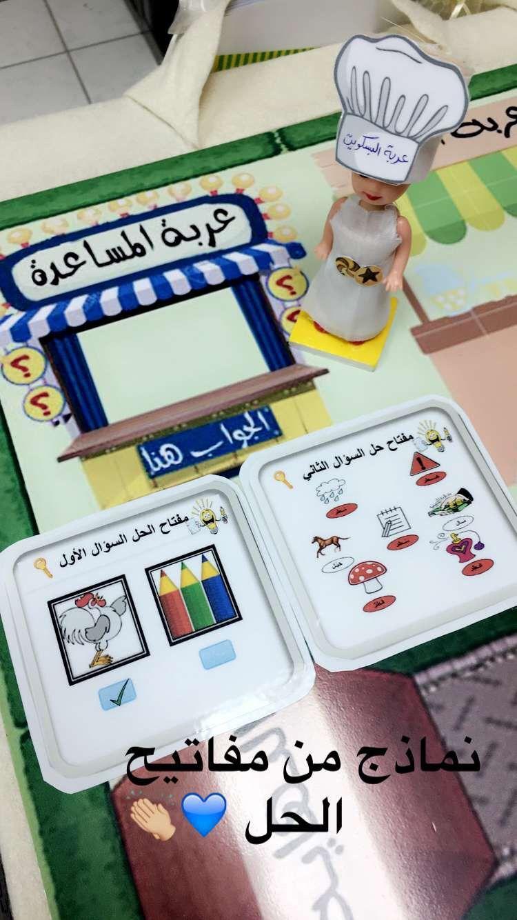Pin By Sumayah Kawther سمية عصام كوثر On اللعبة اللغوية Alphabet Activities Learning Arabic Alphabet Printables