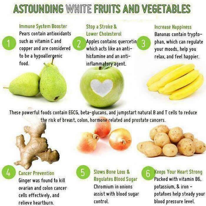 White fruits and vegtables