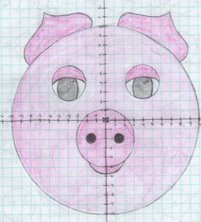 Equations Of Circles Update With Images Circle Math Math