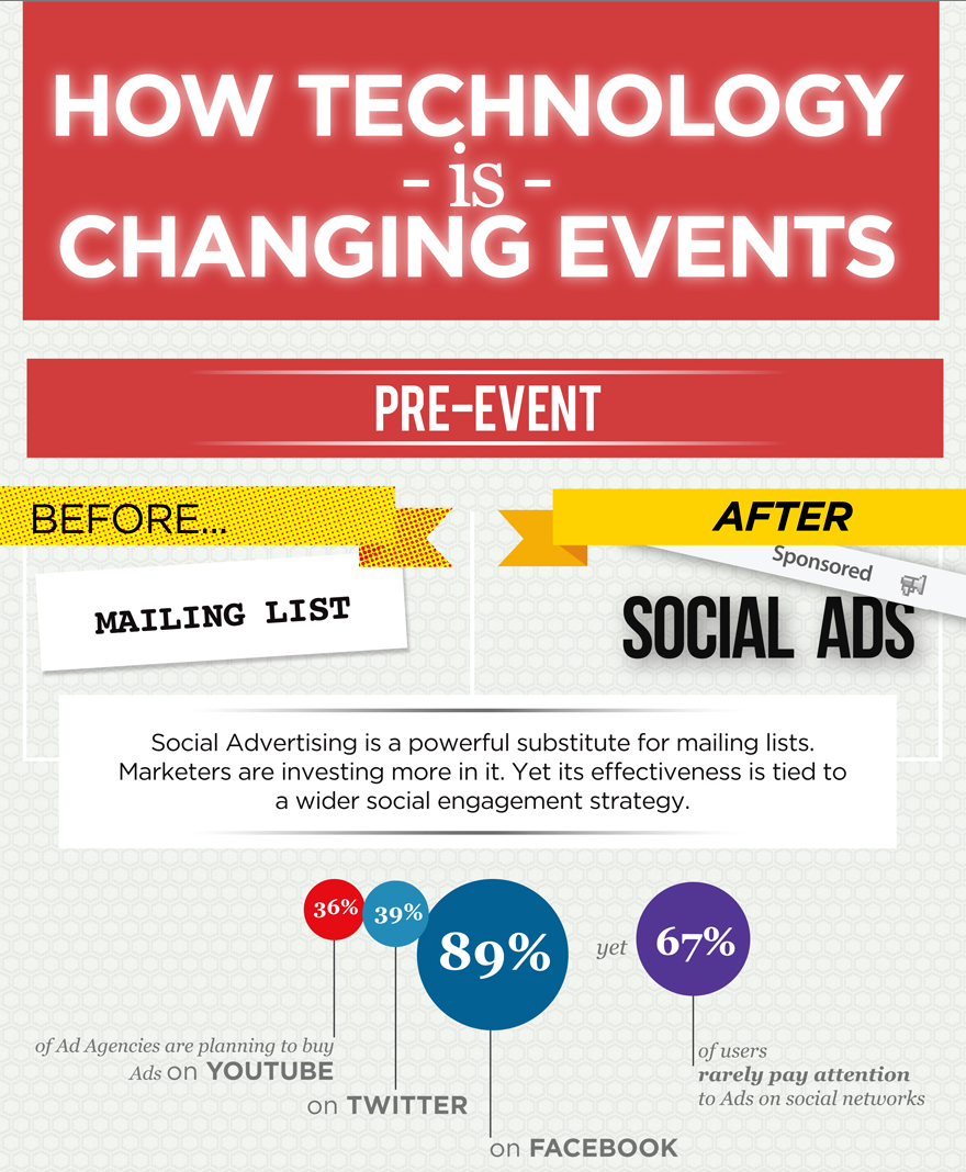 Planning An Event These Infographics Are Sure To Help Eventprofs Conference Eventplanning Event Techn Event Planning Guide Event Infographic How To Plan