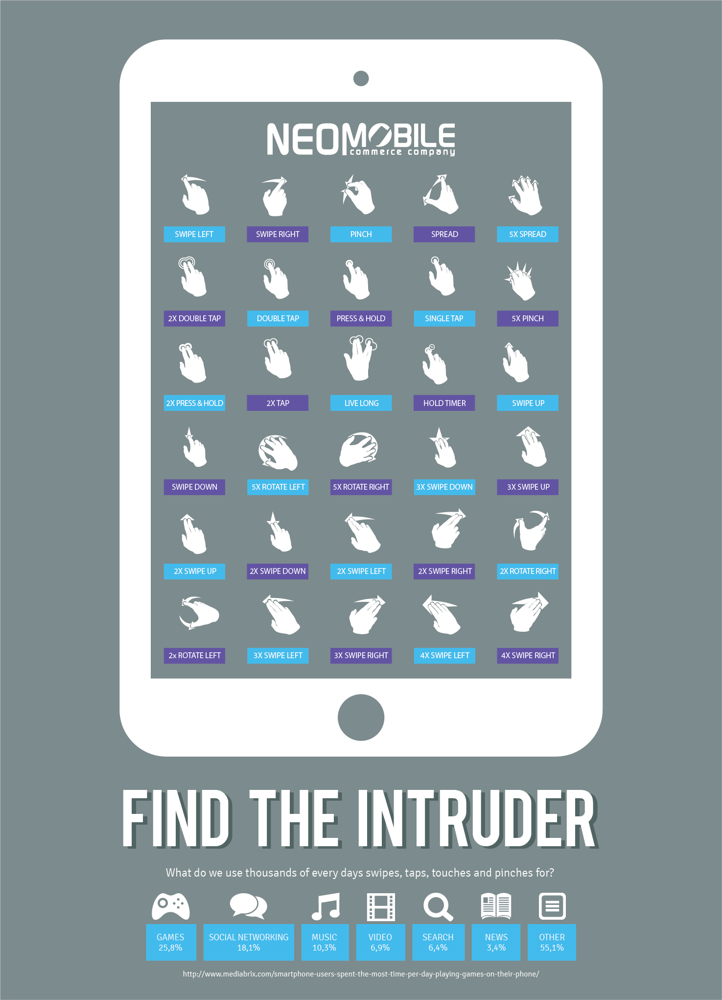 Are you a mobile expert? Test your expertise and try to find the intruder!  Infographic by Neomobile