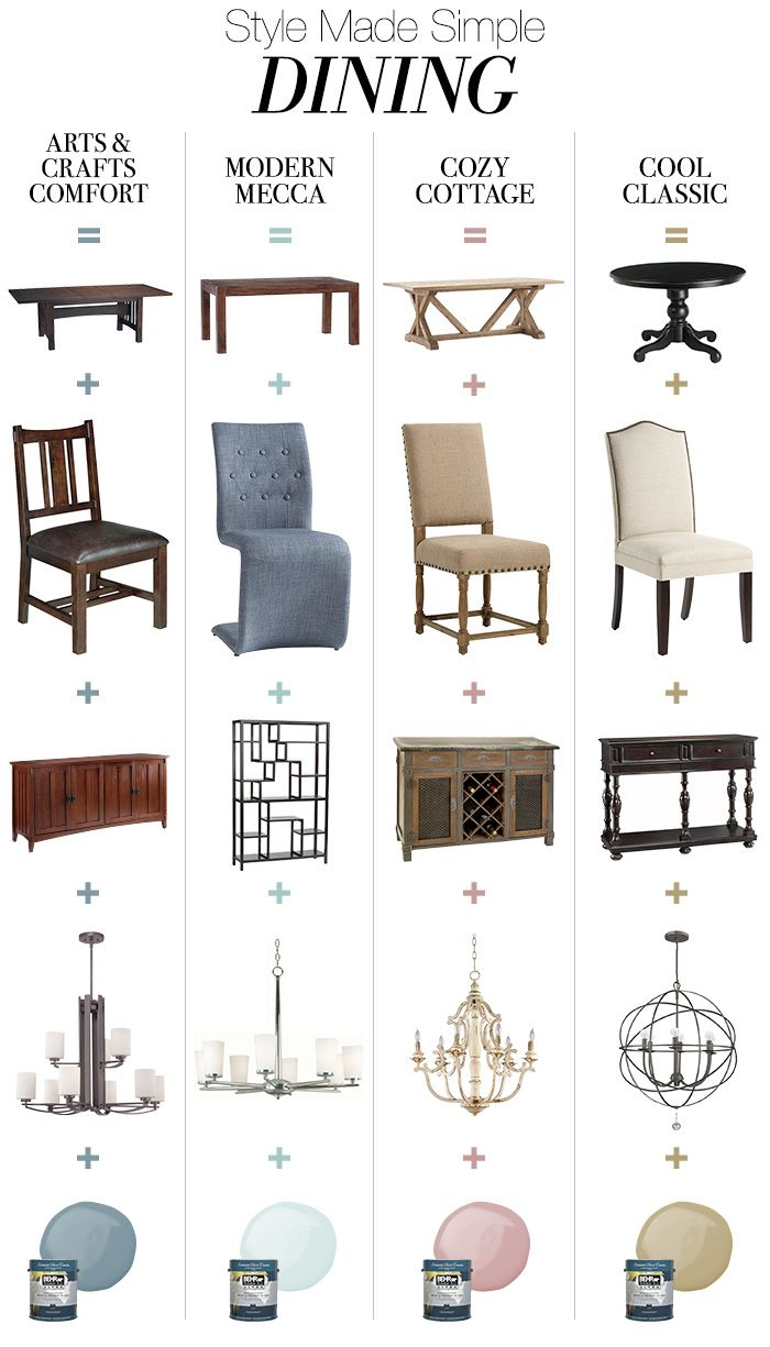 Homedecoratorscollection Table And ChairsDining