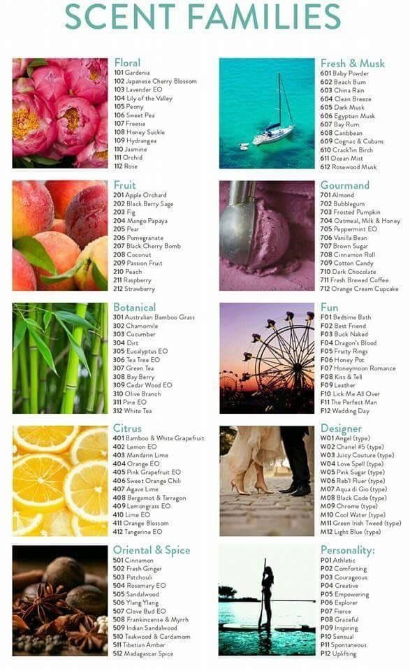 Scent Families Schedule Your Blending Bar To Take Out Scent Profile Quiz To See Which Areas You Love Most Essential Oil Blends Japanese Cherry Blossom Bay Rum