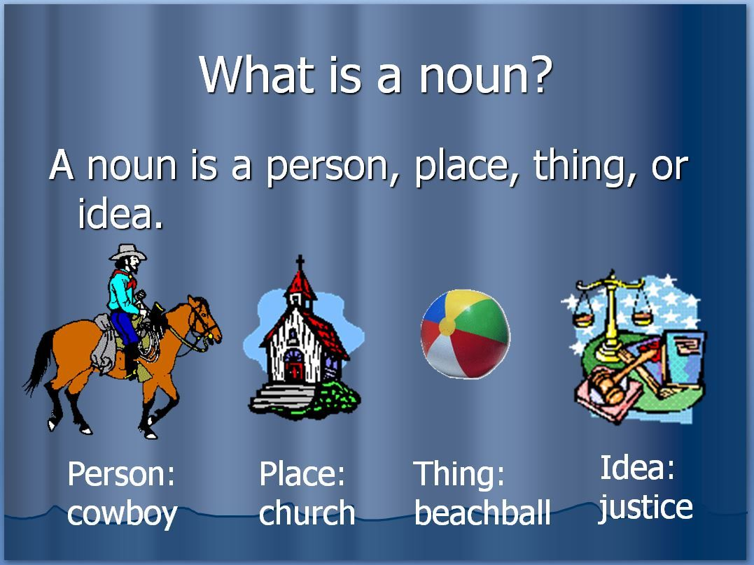 Free Name That Noun Powerpoint Great Introduction To Nouns Person Place Or Thing With
