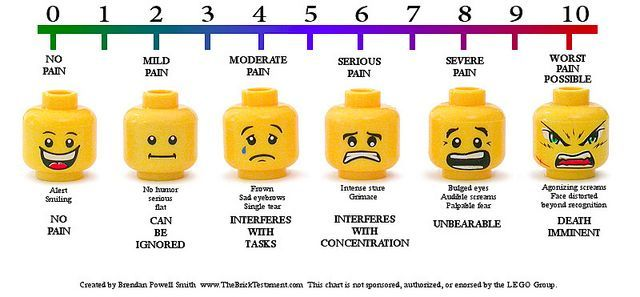 graphic regarding Pain Scale Chart Printable known as discomfort scale lego heads Psychology Ache essment, Discomfort