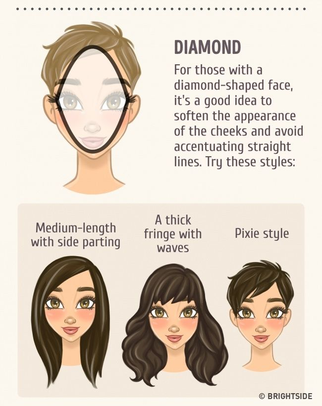 How To Choose The Best Hairstyle To Match Your Face Diamond Face Hairstyle Heart Face Shape Diamond Face Shape