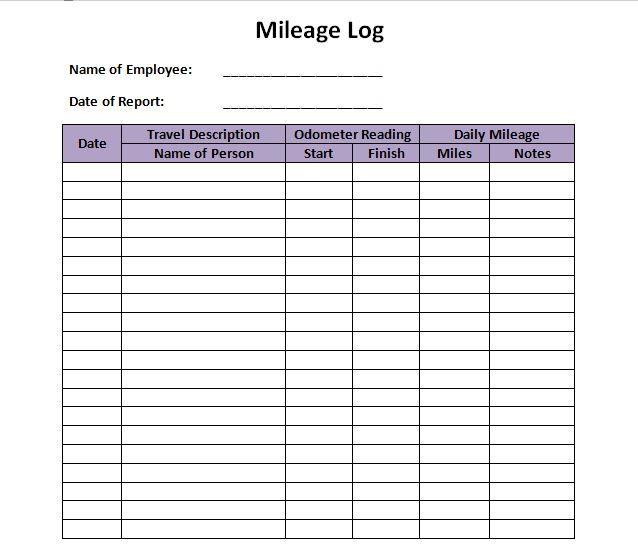 Pin On Mileage Logs