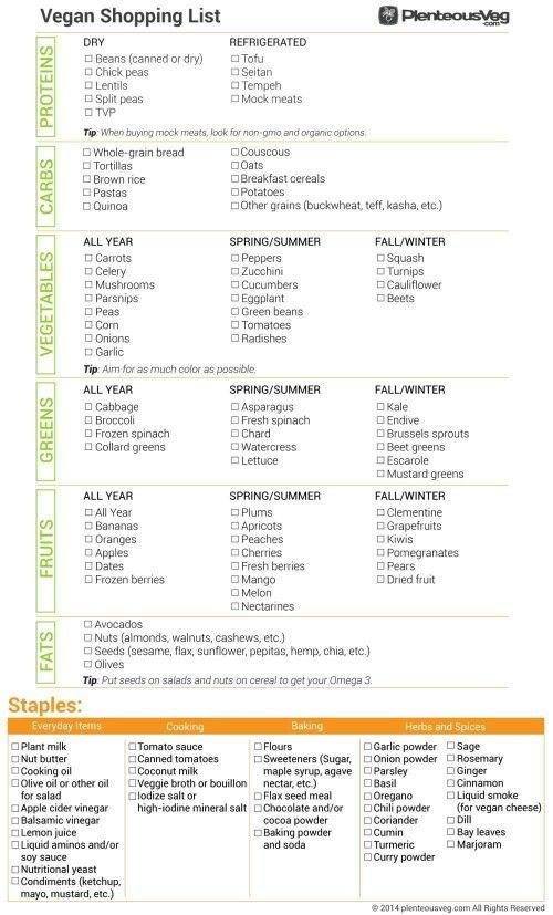 Vegan Shopping List  Meatless Monday    Vegans Vegan