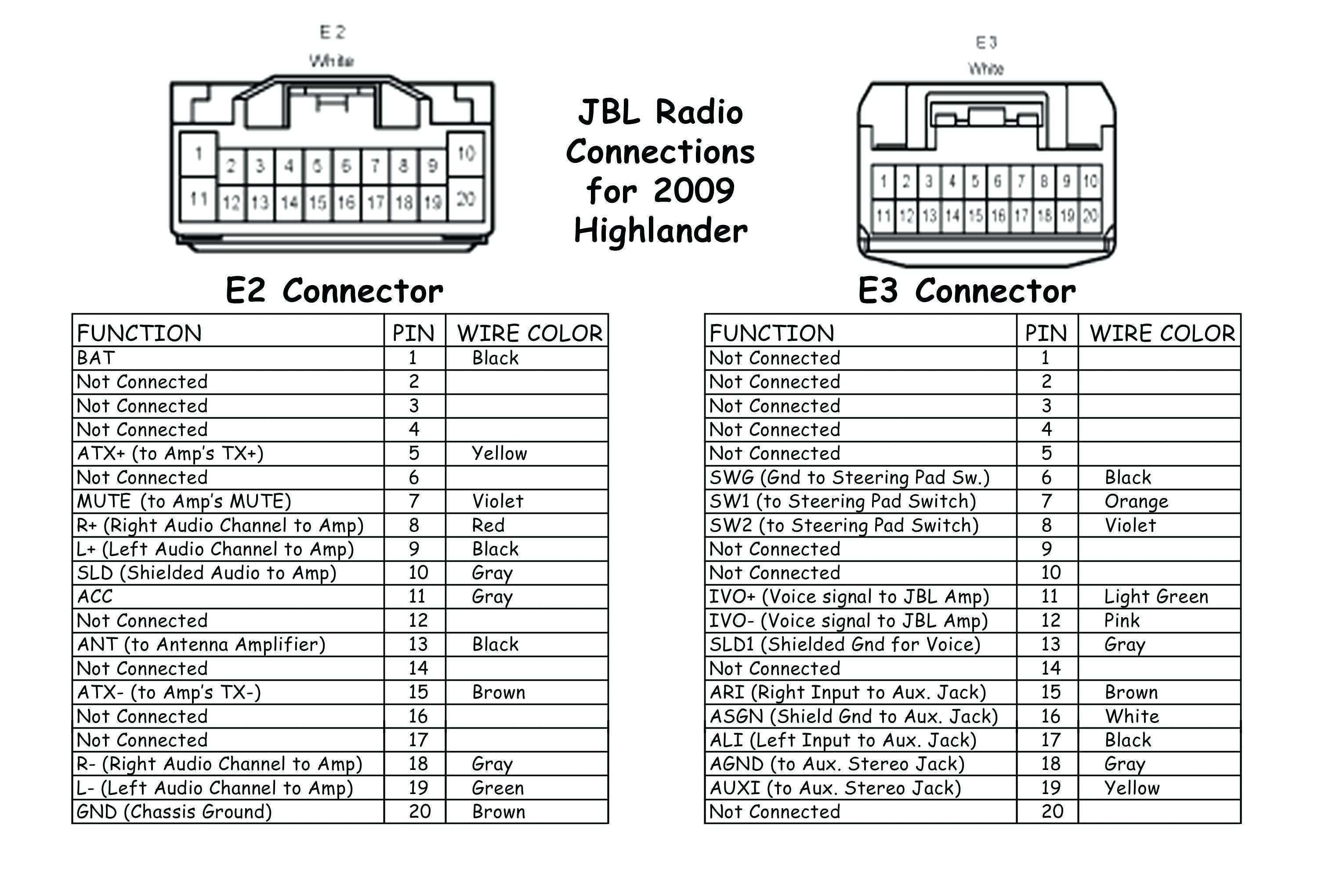 Unique Typical Car Stereo Wiring Diagram Diagram Diagramtemplate Diagramsample Audio Coche Ingenieria Electronica Mitsubishi Diamante