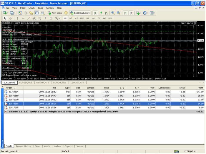 Descargar forex lst system new 2012