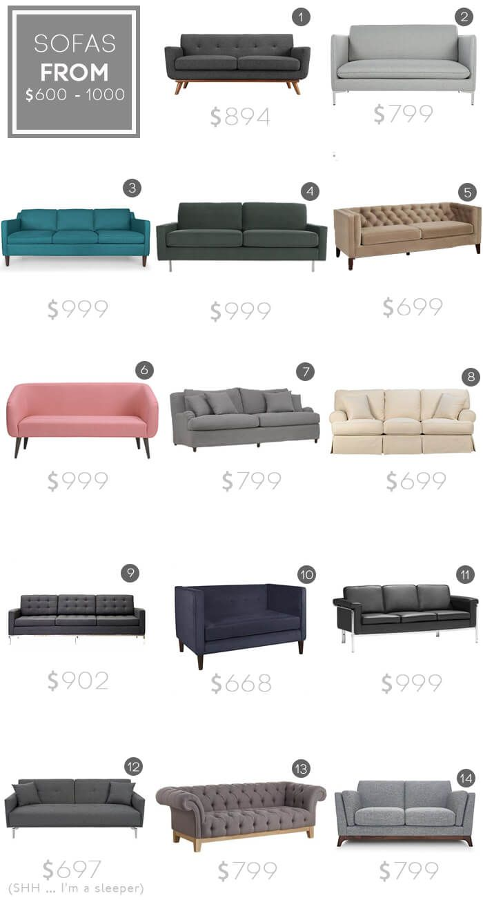 Best Sofas Under 1000 Budget Sofa Modern Midcentury Affordable Roundup Emily Henderson Revised1