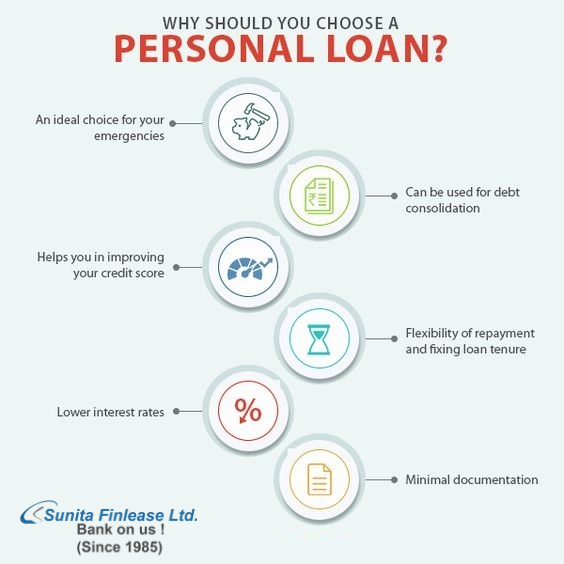 Know Why Should You Choose A Personal Loan In 2020 Personal Loans Loan Improve Credit Score