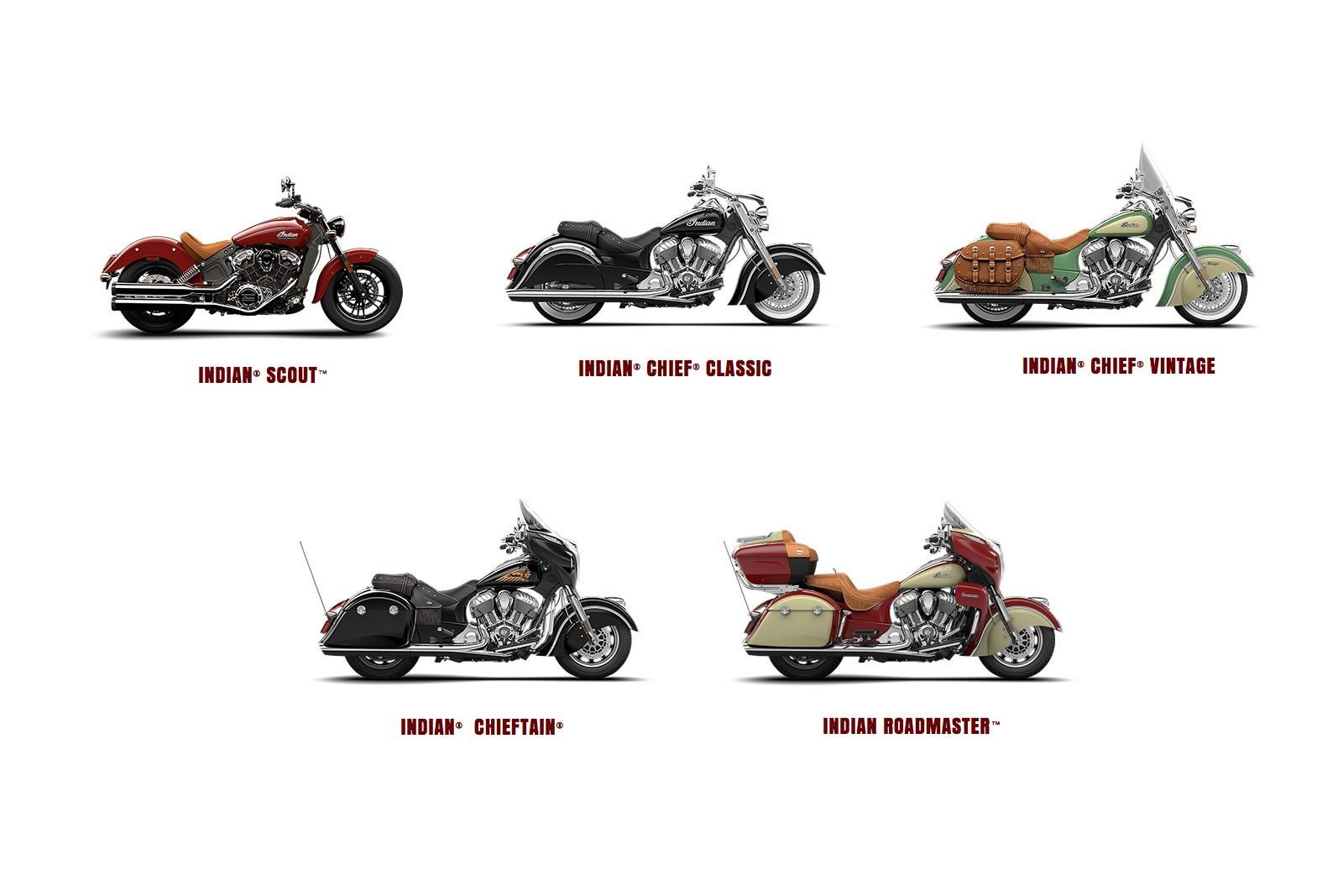 Indian Motorcycle Announces Their 2015 Model Lineup Jpg 1600 1067 Indian Chief Classic Indian Motorcycle Indian Scout
