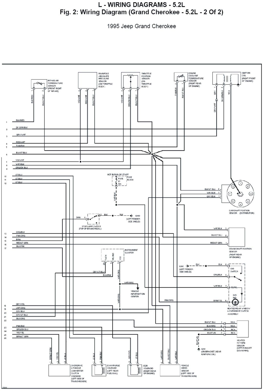 Diagram 2004 Jeep Grand Cherokee Ignition Wiring Diagram Jeep Grand Cherokee Jeep Grand Jeep